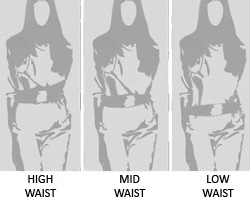 Measuring your waist
